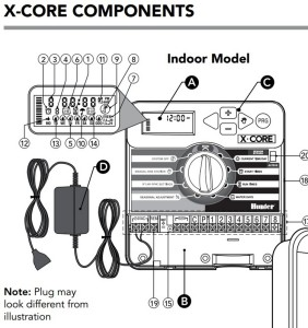 detail_xcore_indor