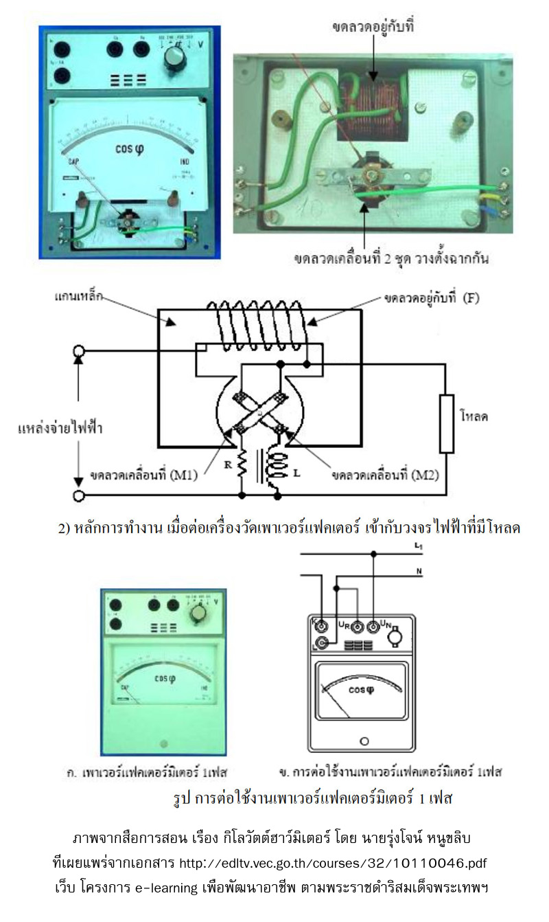 power_factor_meter