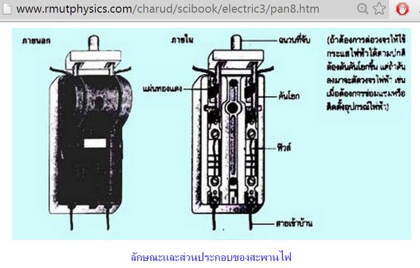 แนะนำเว็บไซต์ ที่จะหาอ่านเรื่อง สะพานไฟ cut out จาก เว็บฟิสิกส์ราชมงคล www.rmutphysics.com/charud/scibook/electric3/pan8.htm
